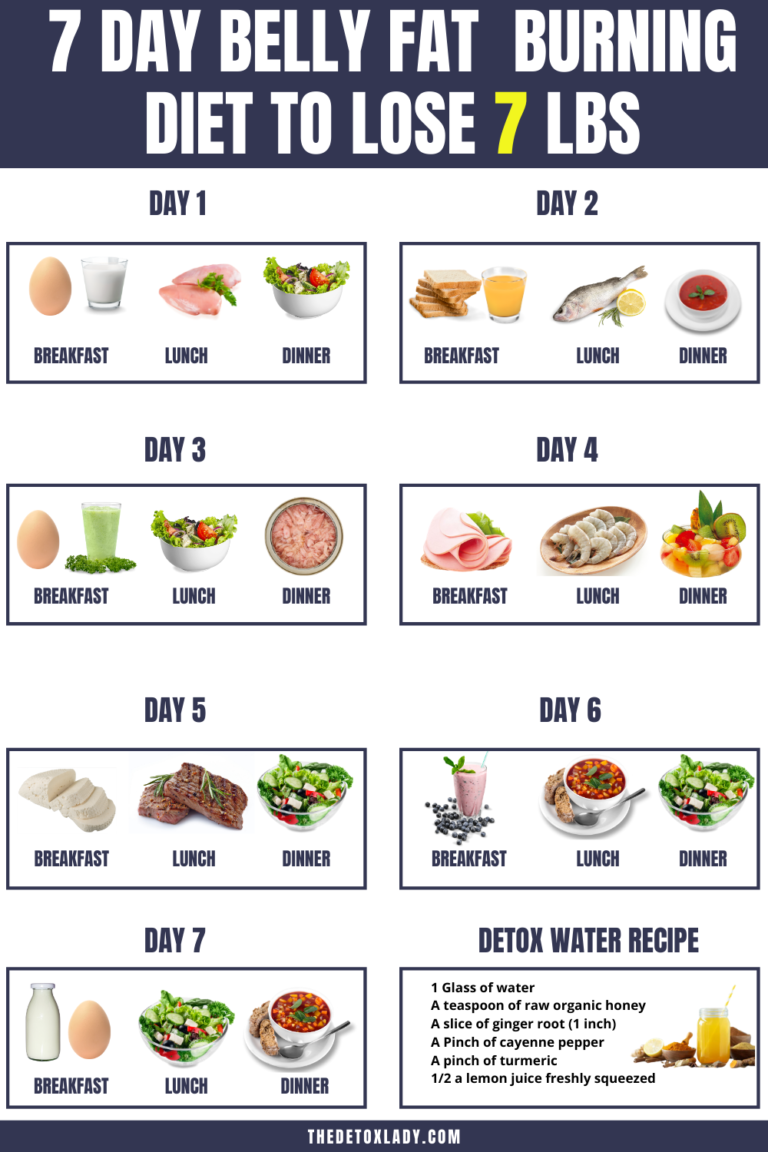 how to lose belly fat fast in a week